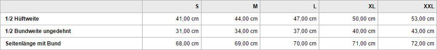 Damen Reflex Laufhose 3/4 - schwarz | James & Nicholson - Größentabelle